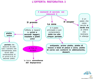 lofferta-ristorativa-3