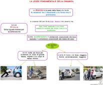 4-la-legge-fondamentale-della