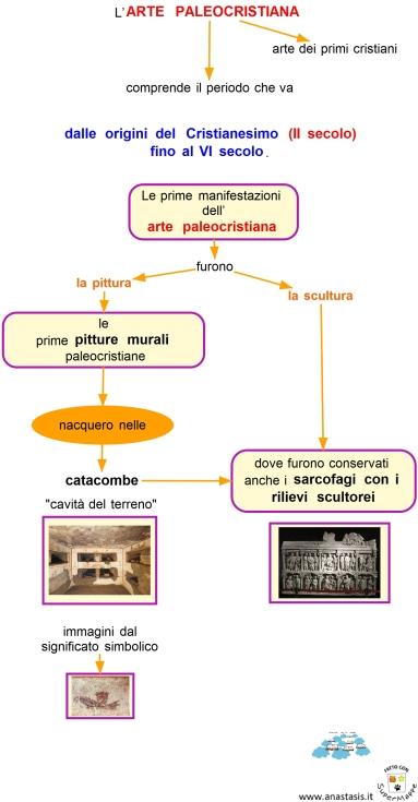 8-arte-paleocristiana-2