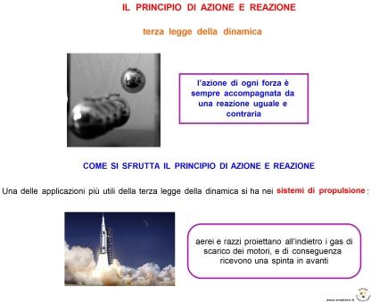 8-il-principio-di-azione