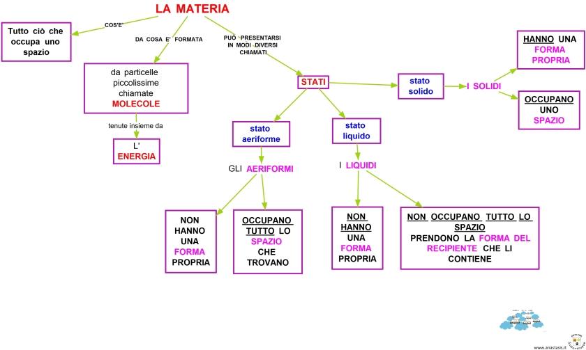 la-materia-3b