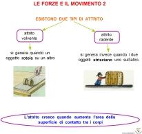 le-forze-e-il-movimento-2