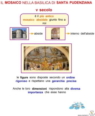 13-a-il-mosaico-di-santa-pudenziana