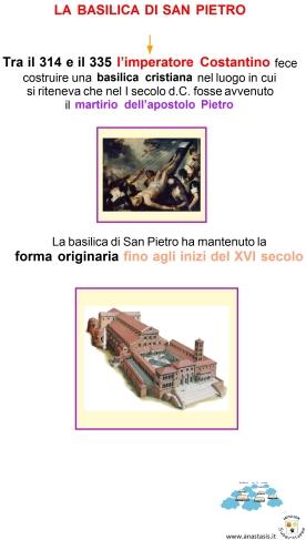 17-la-basilica-di-san-pietro
