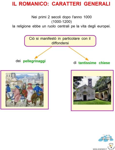 26-stile-romanico-dallxi-alla-fine-del-xii-secolo