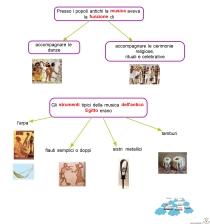 4presso-i-popoli-antichi