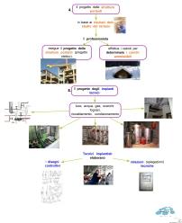 5-2-2-il-progetto-delle-strutture-portanti