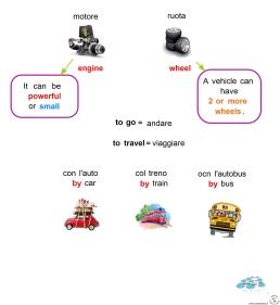 6-2-mezzi-di-trasporto