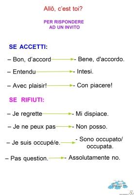 francese-2-accettare-un-invito