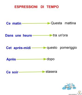 francese-5-espressioni-di-tempo