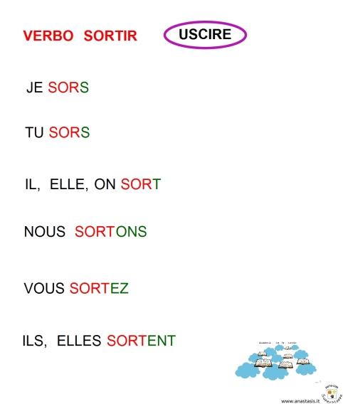 francese-verbi-2-verbo-sortir