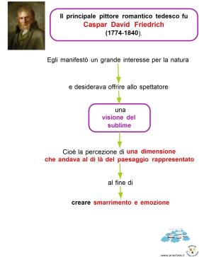 il-romanticismo-in-germania-2