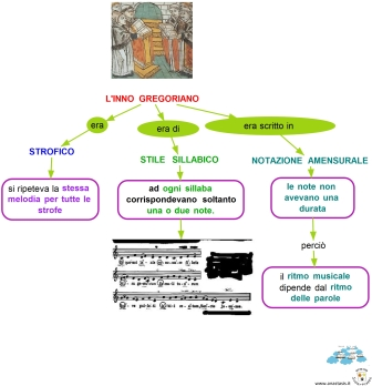 inno-gregoriano