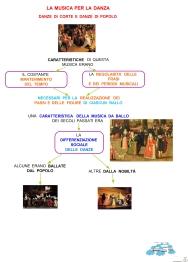 rinascimento-10-la-musica-per-la-danza
