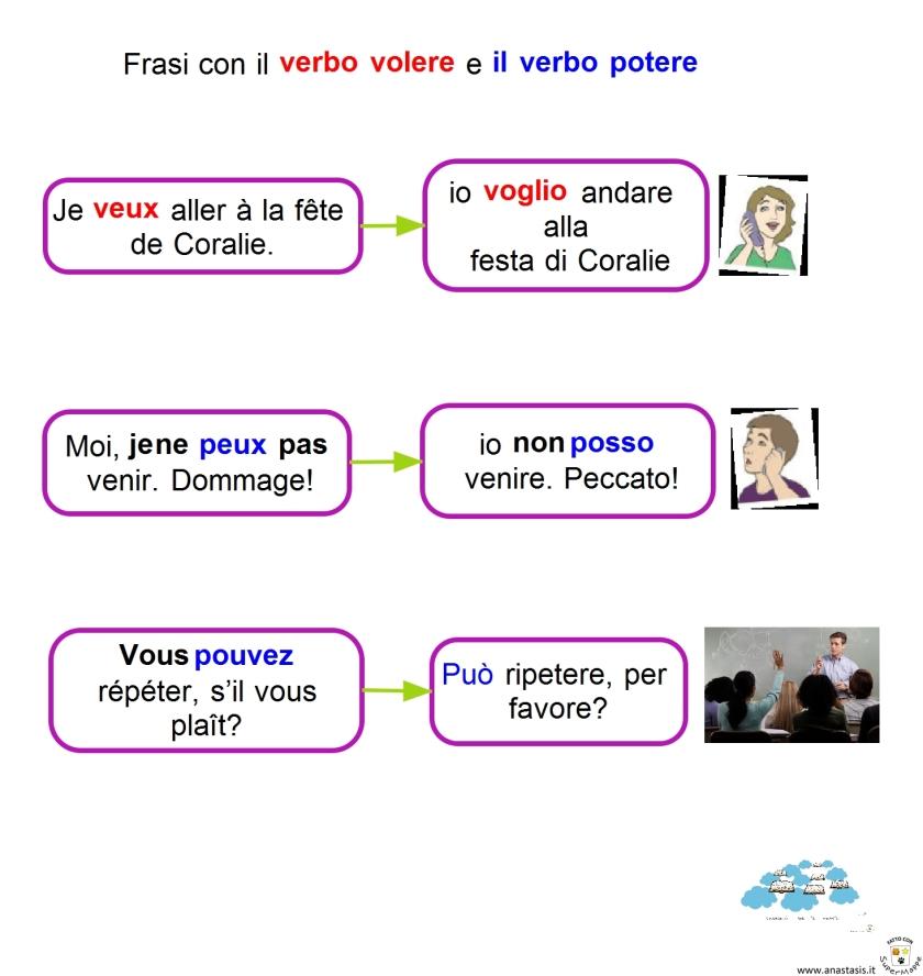 3-6-verbe-vouloir