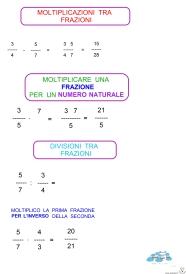 moltiplicazioni-tra-frazioni