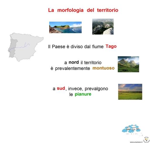 4la-morfologia-del-territorio-portogallo