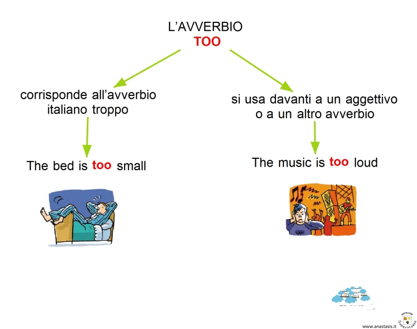 avverbio-too