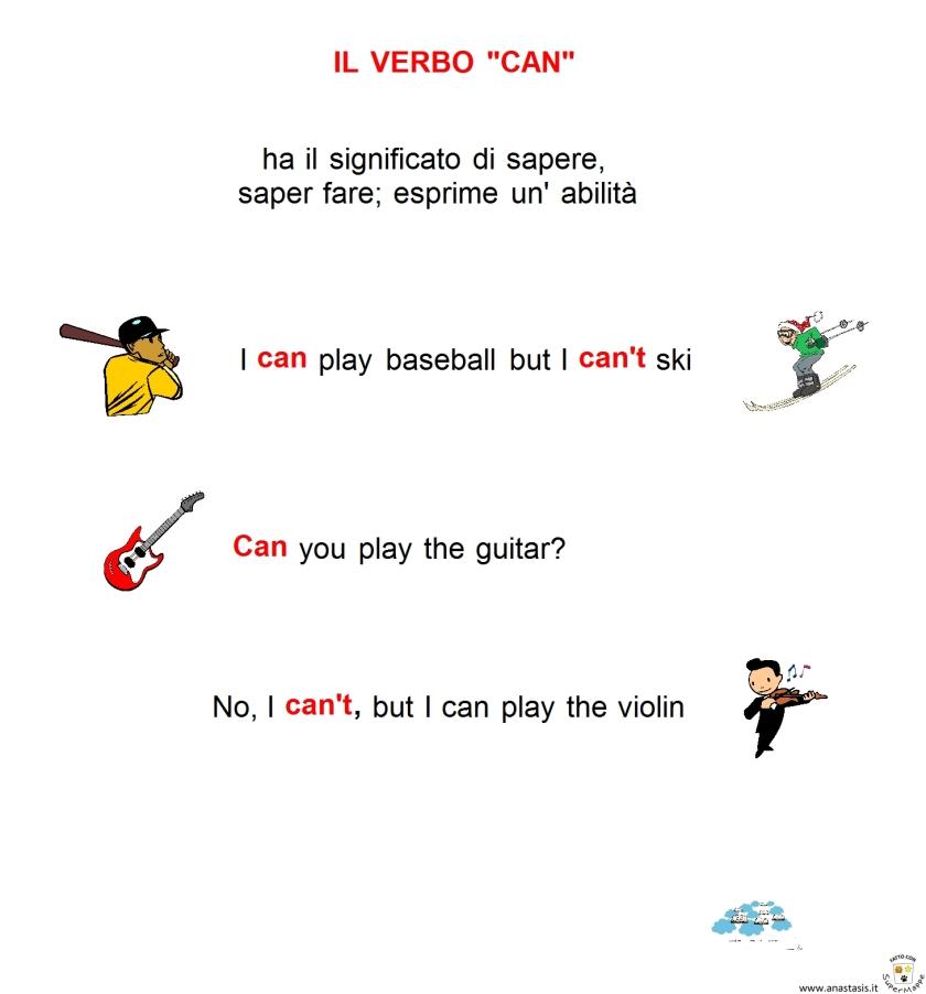 il-verbo-can-2