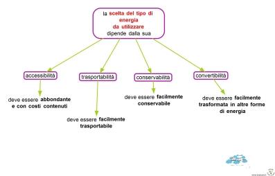 teconologia2