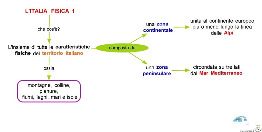 ITALIA FISICA 1.jpg