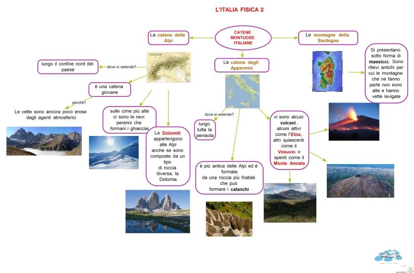 ITALIA FISICA 2.jpg